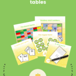 teach your child their 2x tables